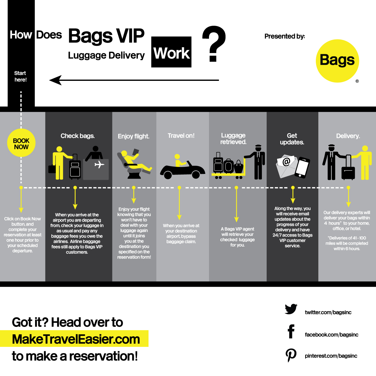 Don't wait for shipping luggage or shipping golf clubs. Use Bags VIP!